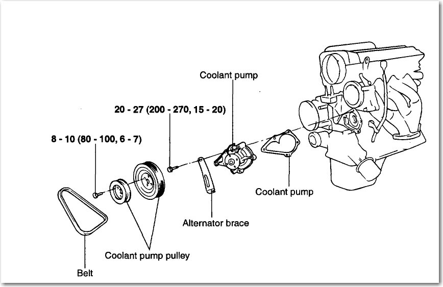 external parts diagram 2008 hyundai elantra  hyundai  auto