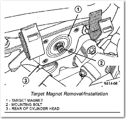 Image Result For Car Engine