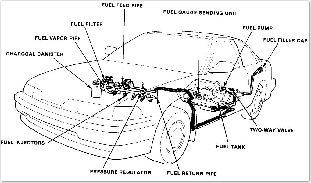 service manual  1999 acura integra diagram showing brake