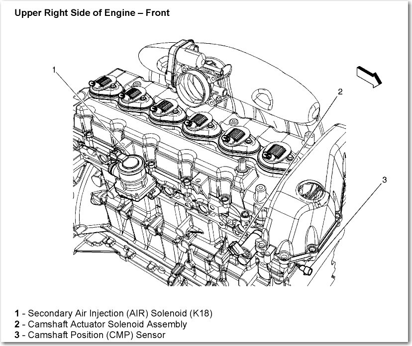 2007 Chevy Trailblazer Camshaft Sensor Location
