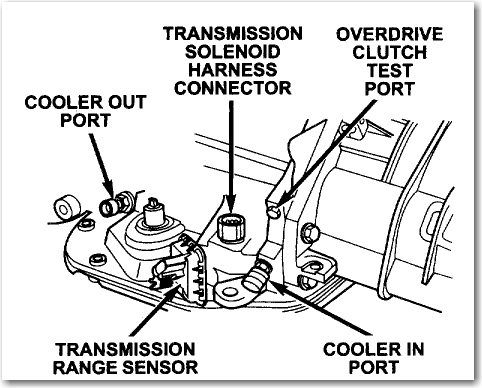 I Have A 2001 Dodge Ram 2500 Diesel Where Is The Tps Sensor I