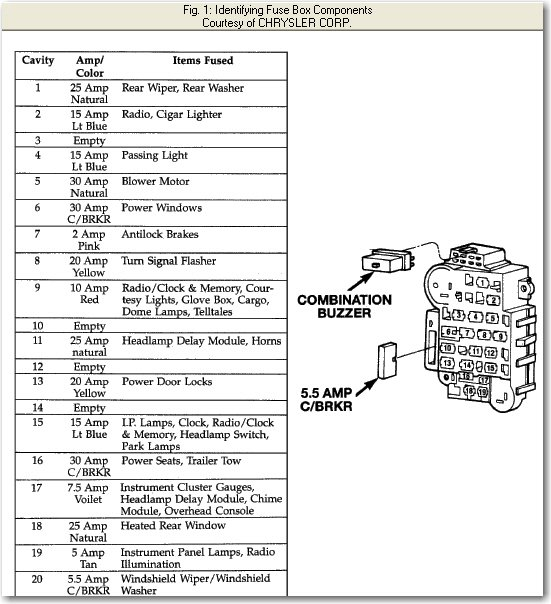 2008 01 31_164253_SHOT0240 95 jeep grand cherokee fuse box diagram jeep wiring diagram Jeep XJ Cherokee Upgrades at alyssarenee.co