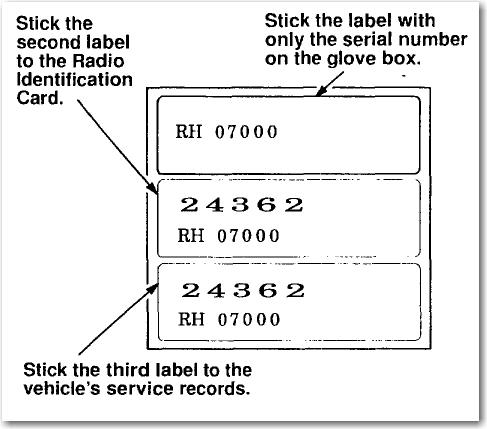 Honda Radio Code Phone Number - Best Photos and Description Imagenie.Org