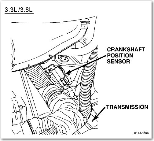 Where Is The Location Of A Crankshaft Sensor On A 2005 Dodge Caravan