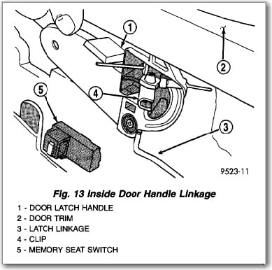 I Am Trying To Replace A Power Window Regulator On A 2000 Plymouth