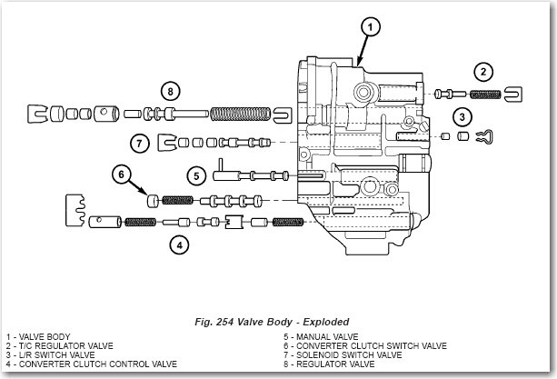Were is the torque converter clutch solenoid,and over drive