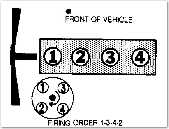 what is firing order for 190e 1985 mercedes benz