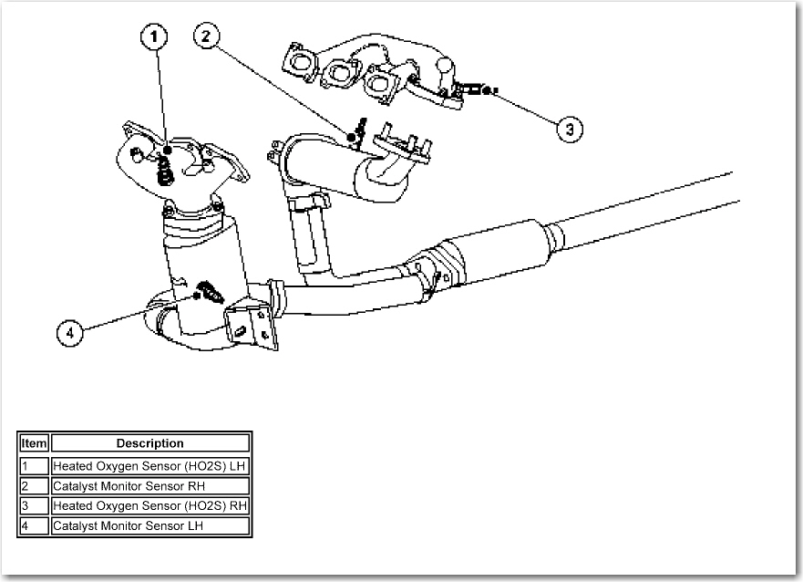 Diagram Of Fuse Box For 2002 2 5l Jaguar X Type
