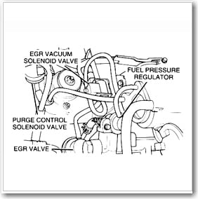 Trying To Get The Diagram For Hoses Ing Off Intake. KIA. 2001 KIA Sportage Vacuum Hose Diagram At Scoala.co