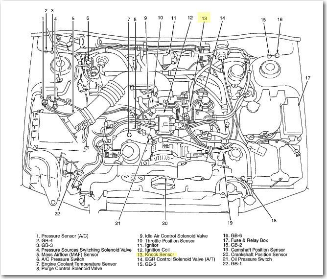 where is the knock sensor of a 1998 subaru legacy station located rh justanswer com 2013 Subaru Outback Engine Diagram 2013 Subaru Outback Engine Diagram