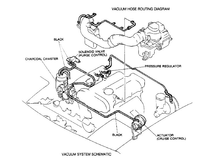 Mx5 Vacuum Diagram