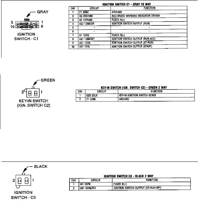Ignition wiring diagram for 2000 dodge caravan – Dodge Caravan Wiring