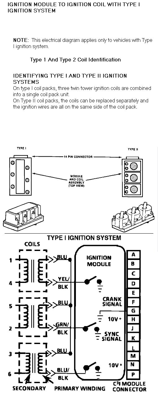 2003 Buick Park Avenue Ignition Wiring Diagram