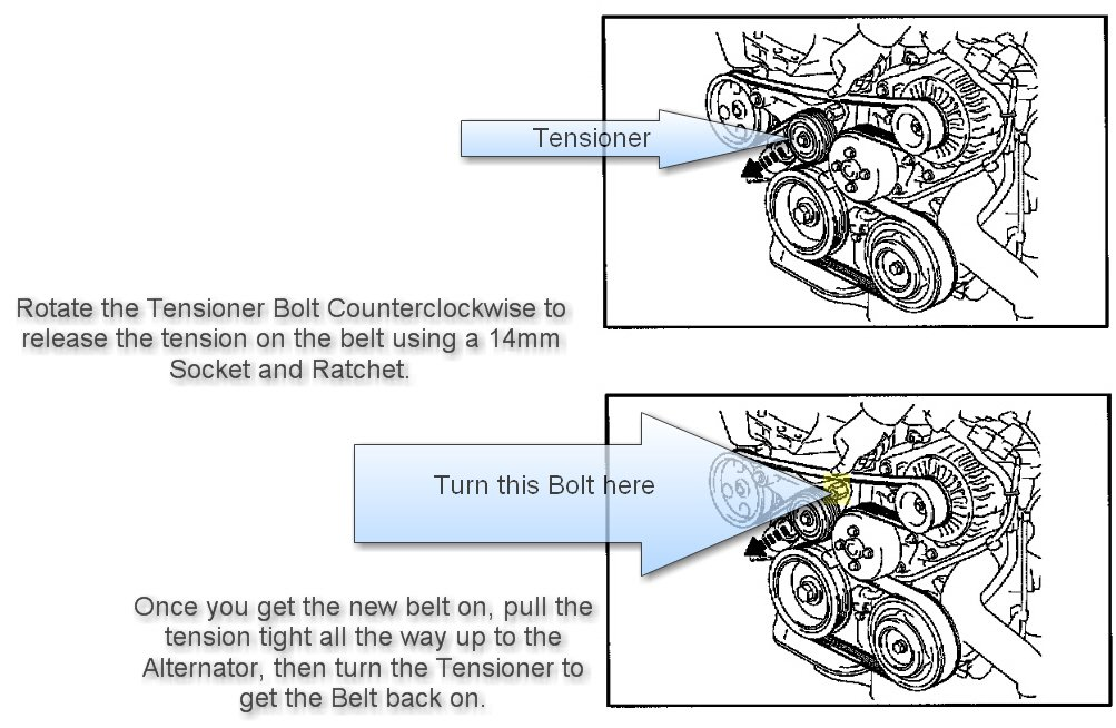 Service manual how to remove fan belt on a 2008 aston for Mercedes benz serpentine belt replacement cost