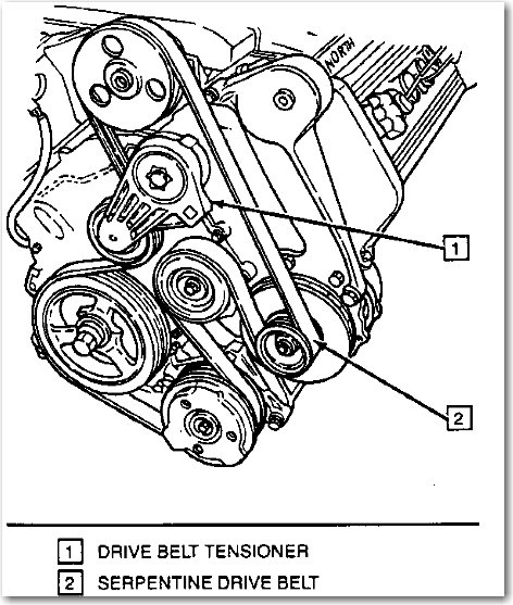 1997 Cadillac Seville Serpentine Belt Routing And Timing Belt