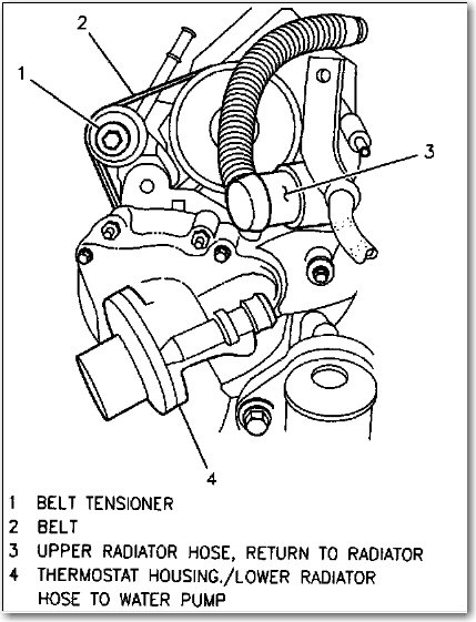 Serpentine Belt Diagram For A 1997 Cadillac Deville