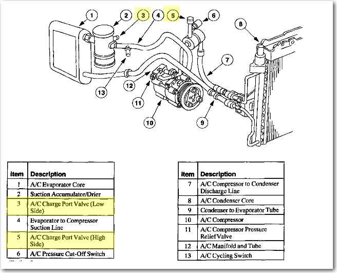 2000 Lincoln Town Car Air Conditioning Diagram Electrical Wiring