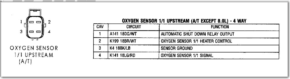 2008 06 27_145626_SHOT1048 there are 4 wires on the oxygen sensor of my dodge ram truck 2 ,1 4 wire o2 sensor diagram at bayanpartner.co
