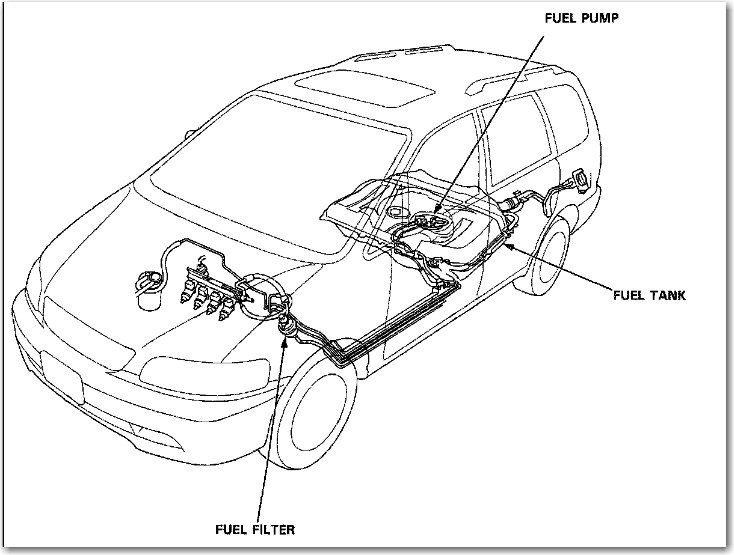 honda odyssey suspension diagram