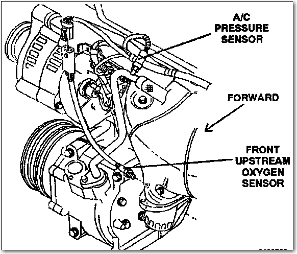 1995 Chrysler Cirrus 2 5 I Am Told There Are Three O2 Sensors How