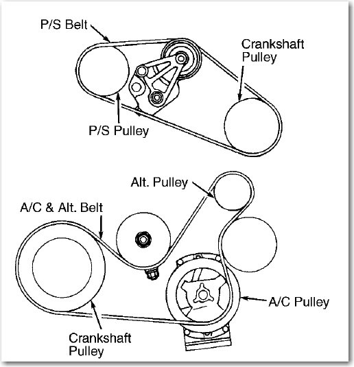 What Is The Serpentine Diagram For The Alternator Belt On