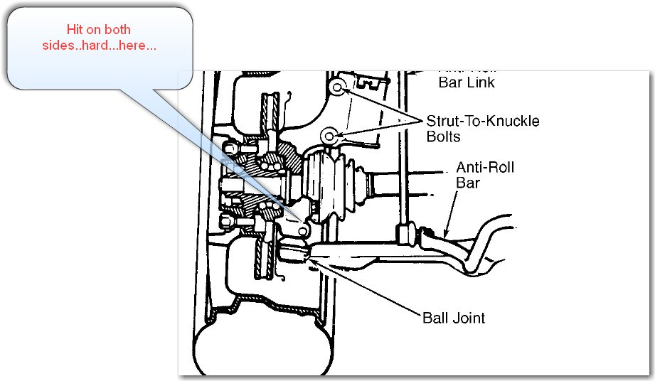 ernie ball wiring diagram i have 1998 xc v70. i need to replace the front ball ... sealed ball joints diagram