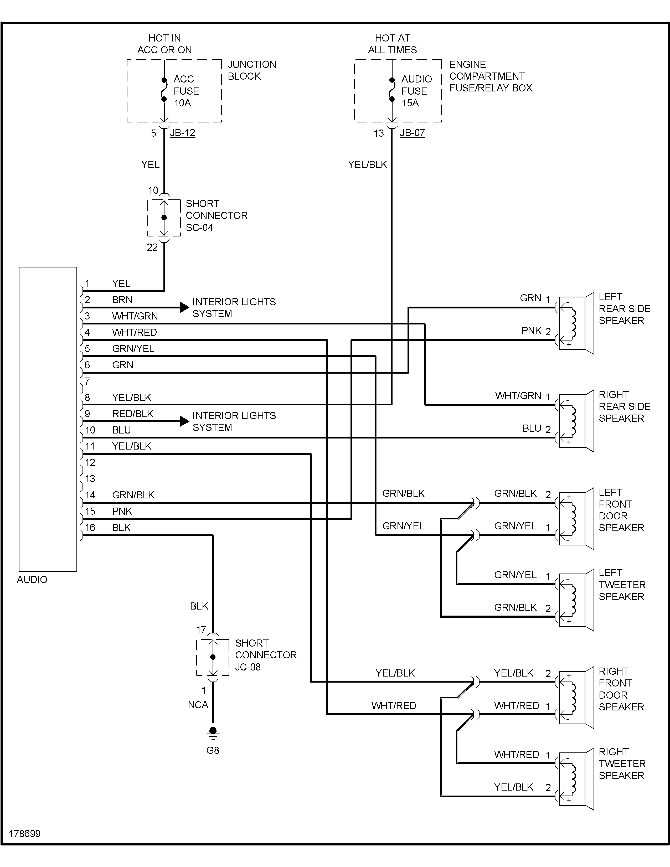 05 Sedona A C Wire Diagram