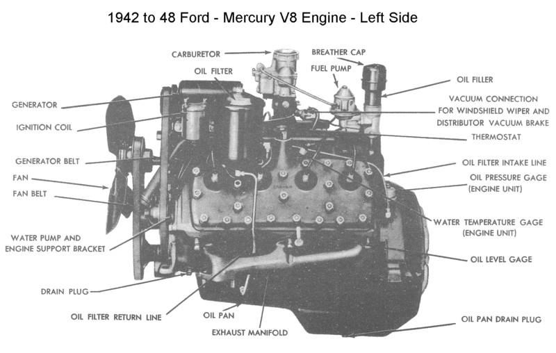 Flathead Engine Complete Leftside