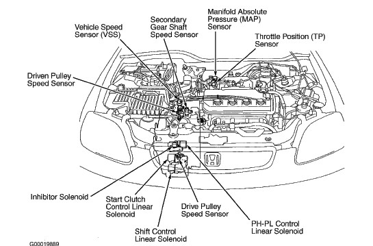 acura vigor transmission diagram