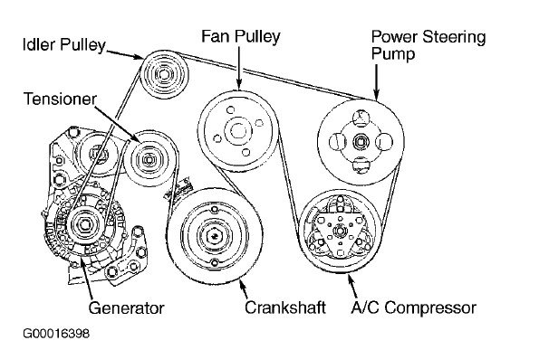 Isuzu Rodeo Air Conditioning Diagram Com