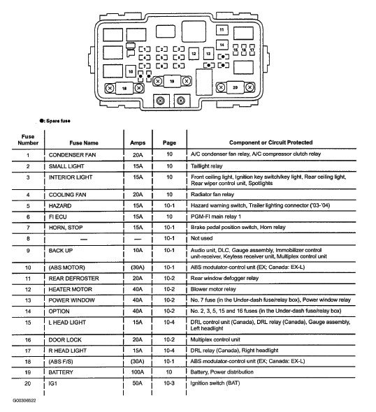 2007 02 03_115653_fuse_box 2005 honda crv fuse box honda wiring diagrams for diy car repairs 2003 honda crv fuse box location at edmiracle.co
