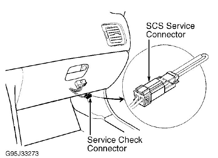 2007 honda civic scs service connector