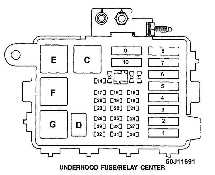 1995 suburban fuse box diagram   30 wiring diagram images