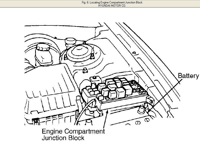 I Am Looking For A Diagram Of The Fuse Boxes For A 2002 Hyundai Sonata  More Specifically The