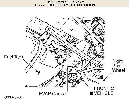 gm evap system diagram car electrical wiring diagrams Kia Evap System Diagram neon evap system diagram 2003 data schema u2022 s10 evap system diagram gm evap system diagram car