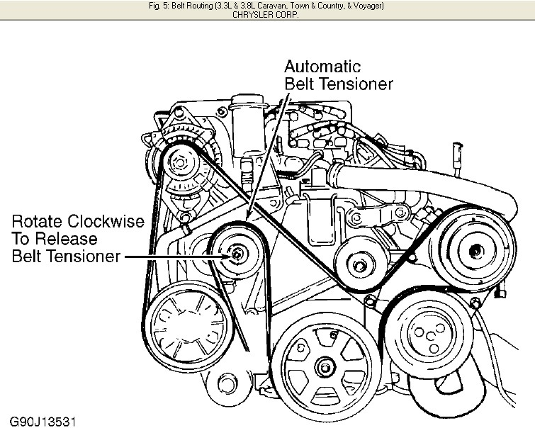 How Can I Replace The Serpentine Belt To My 1996 Plymouth