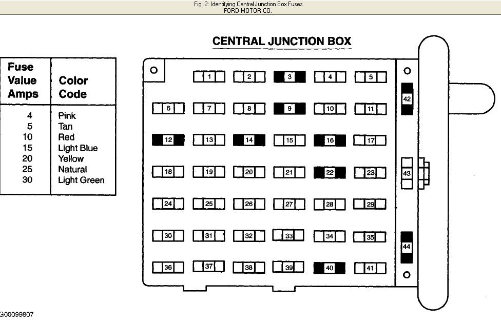 where can i find a fuse box diagram for a 1999 svt cobra on line and rh justanswer com Home Fuse Box Diagram GMC Fuse Box Diagrams