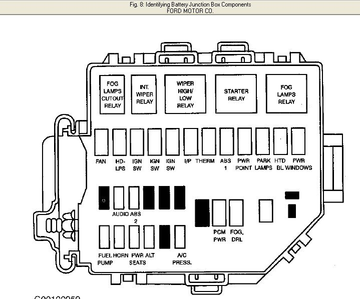 1998 mustang fuse box layout 1968 mustang fuse box layout