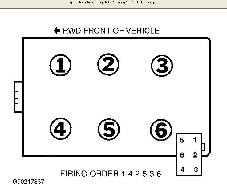 2007 ford escape 3 0l firing order