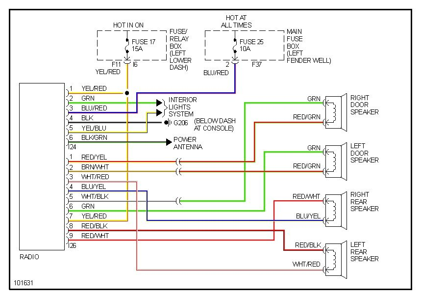 2003 Saab 9 3 Stereo Wiring Diagram ‐ Wiring Diagrams Instruction
