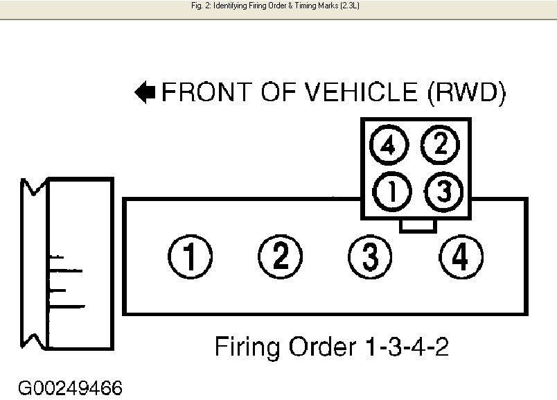Firing Order For A 2001 Ford Ranger