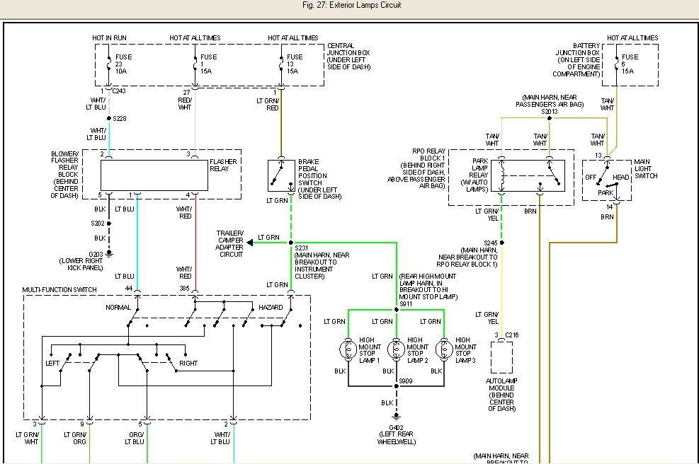 high i need the electical diagram to know what wire goes ... for a 99 ford expedition wiring color codes