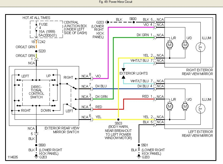 looks like fuse # 4 is the one you are looking for  in case it's something  deeper, here is the wiring diagram for the circuit