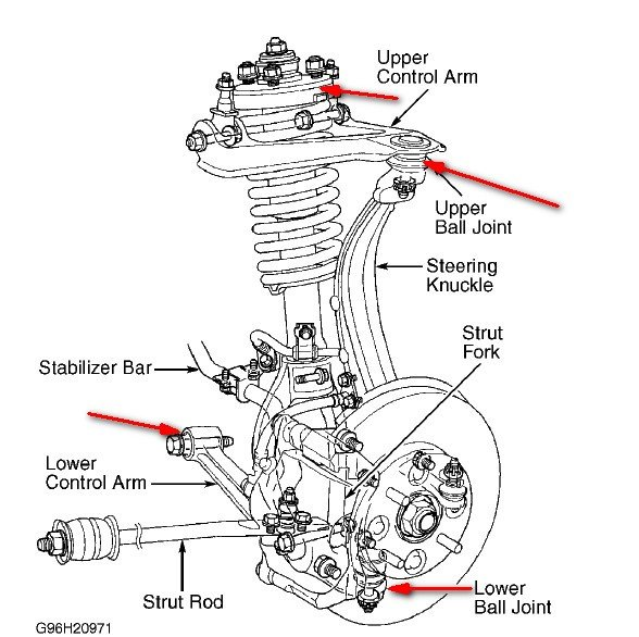 Can I Replace A  pliance Lower Control Arm Bushing Myself as well 2006 Honda Odyssey Sliding Door Parts Saudireiki Throughout 2007 Honda Odyssey Parts Diagram also Honda Recon Rear Axle Diagram additionally Strut Bearing Replacement Cost together with 56 20Chevy 20index. on 2004 honda accord rear suspension diagram
