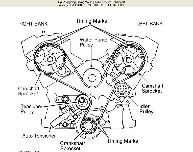 2003 Mitsubishi Montero Sport Xls V6 35 Steering Column Diagram
