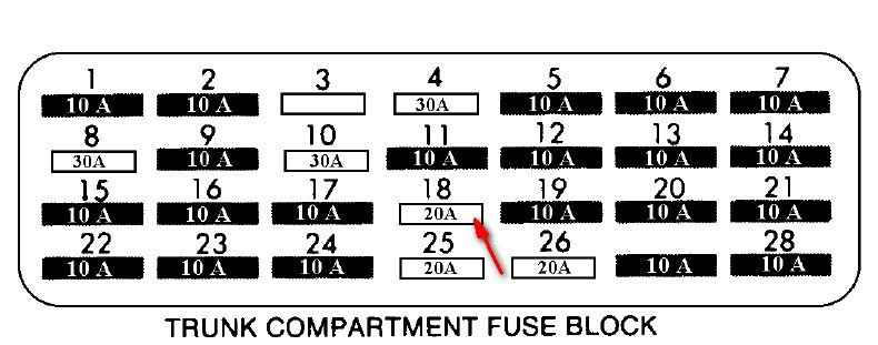 1994 cadillac deville fuse box diagram   38 wiring diagram