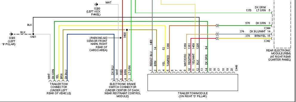 Locations on Ford Trailer Brake Controller Wiring Diagram