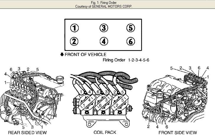 Fo on 6 Cylinder Firing Order