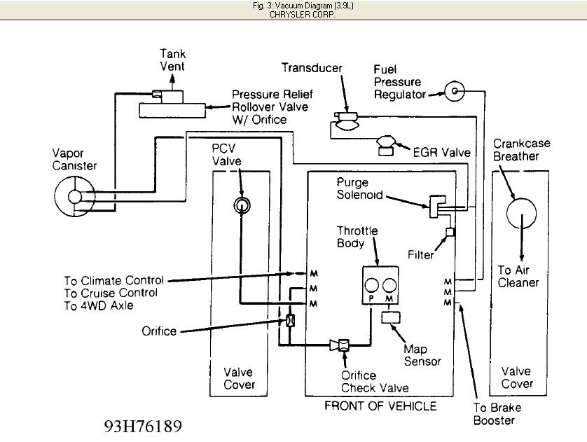 I need a vacuum hose diagram for a Magnum V6 Dakota MF date is 6 – Dodge 3.9 Engine Diagram