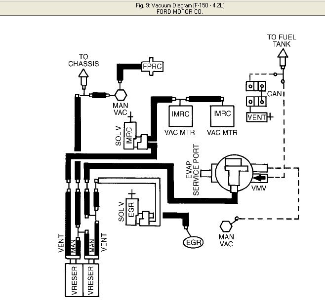 Diagram  1988 Ford F 150 Engine Vacuum Diagram Full